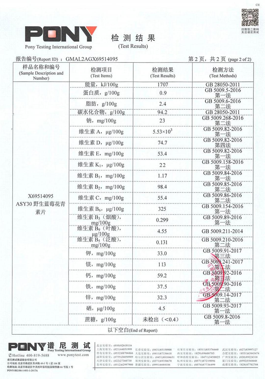 AYS30(ACT)藍莓花青素片營養成分檢測報告2020-(3).jpg