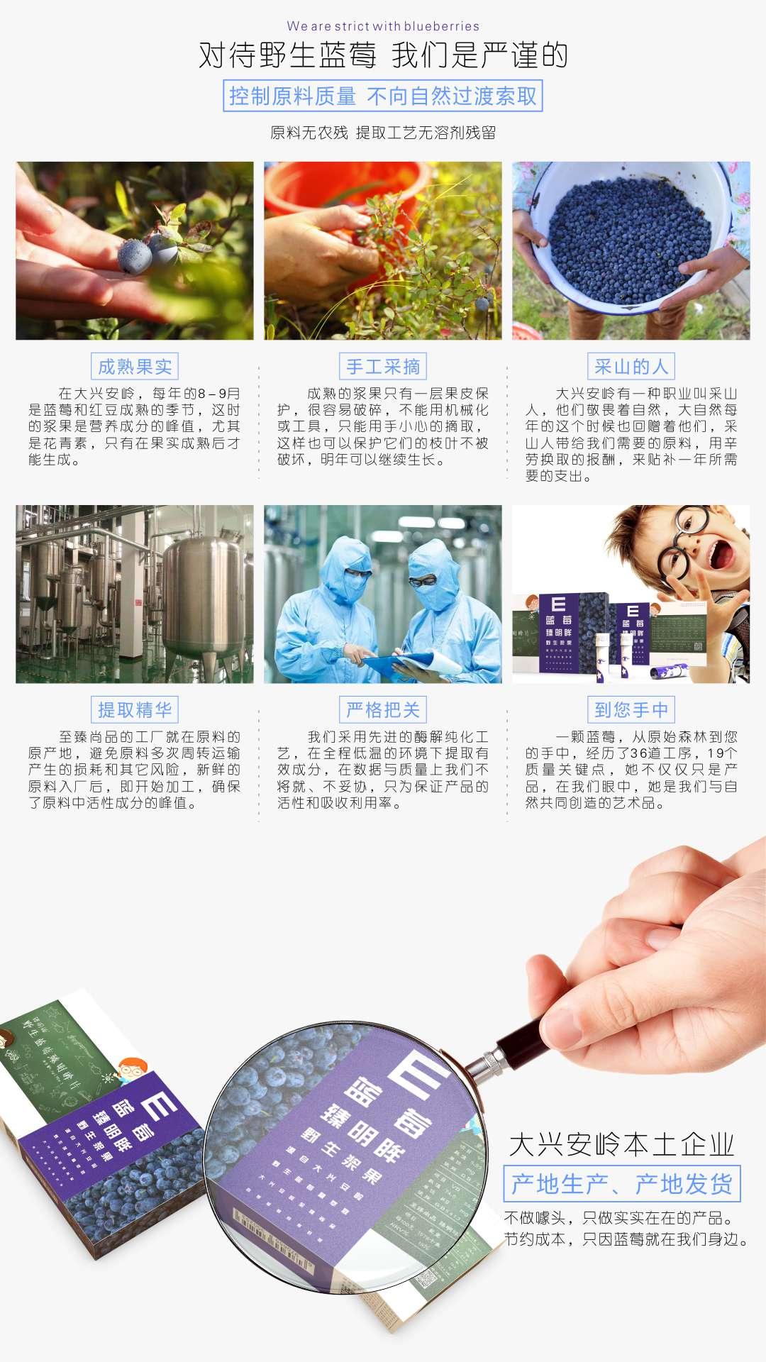 Z 至臻尚品-臻明眸藍莓花青素片-05.jpg