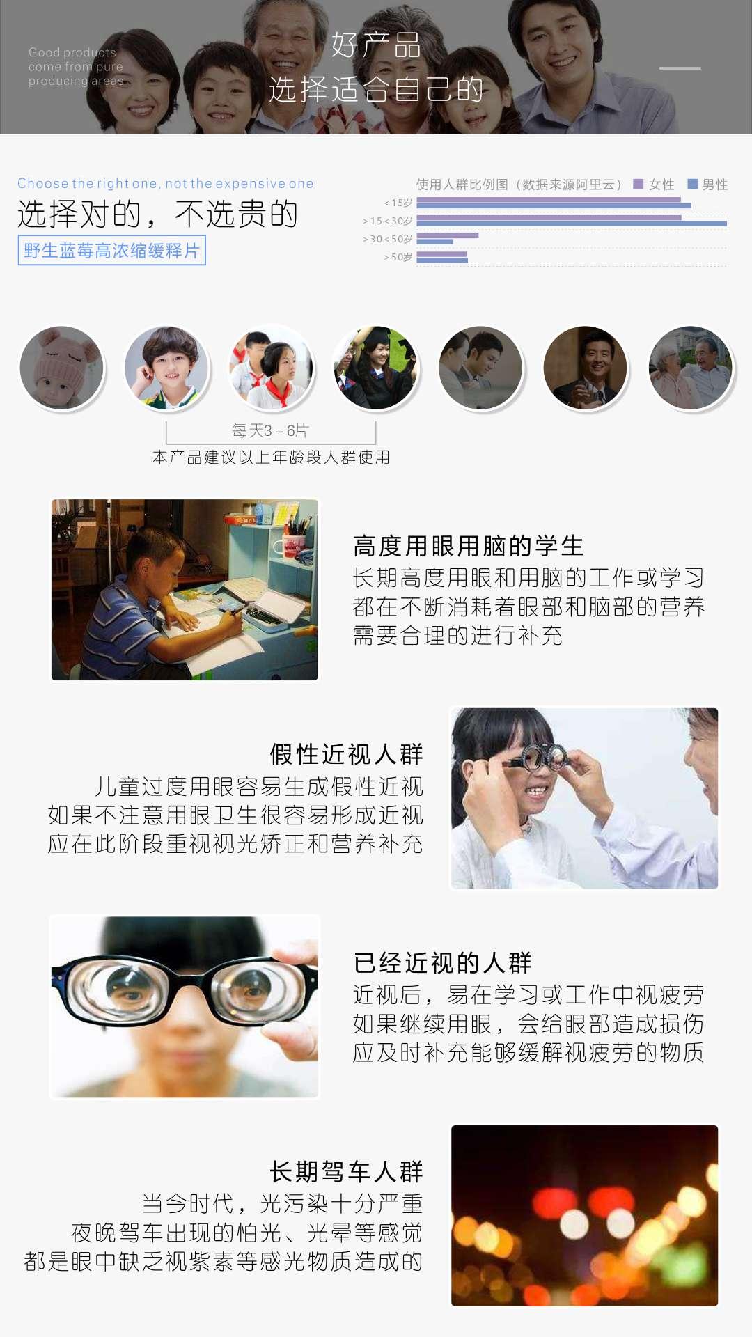 Z 至臻尚品-臻明眸藍莓花青素片-12.jpg